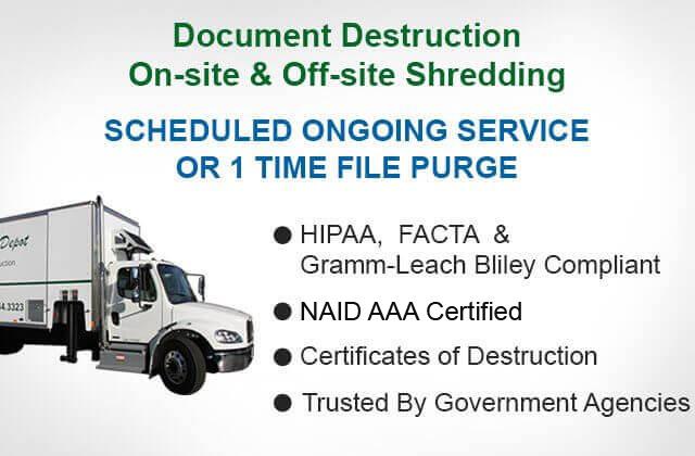 Paper Recycling & Document Destruction/Paper Shredding Brea